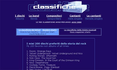Sezione Classifiche (2003)